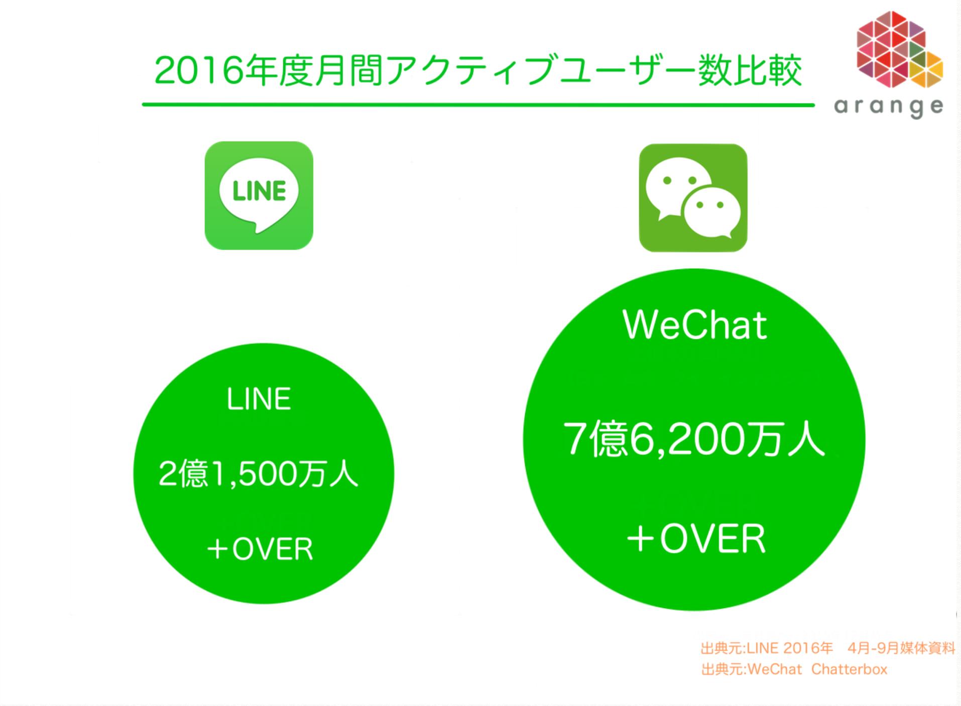 スクリーンショット 2016-06-28 12.47.57