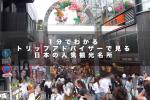 1分でわかる、トリップアドバイザーで見る日本の人気観光名所