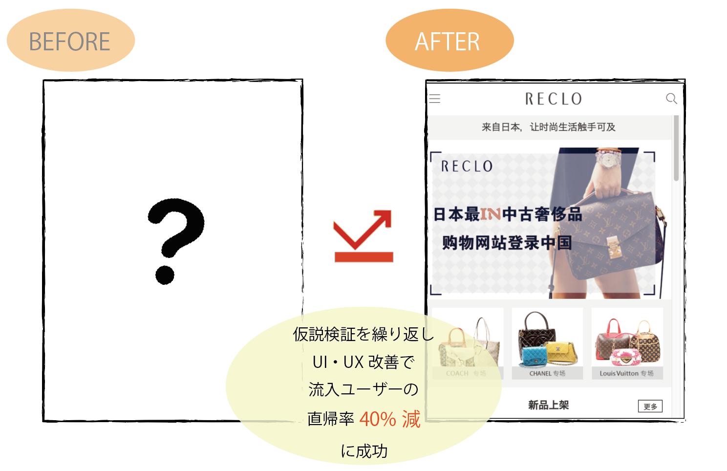 WeChat_kol_weibo_inbound